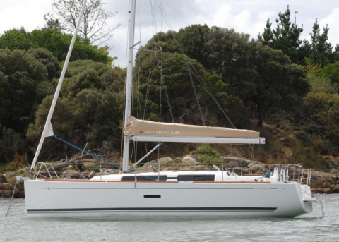 Dufour Charters Sailing Greece