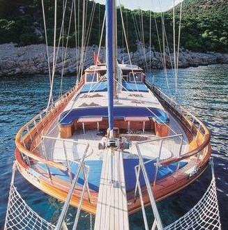 Charter Sailing Turkey