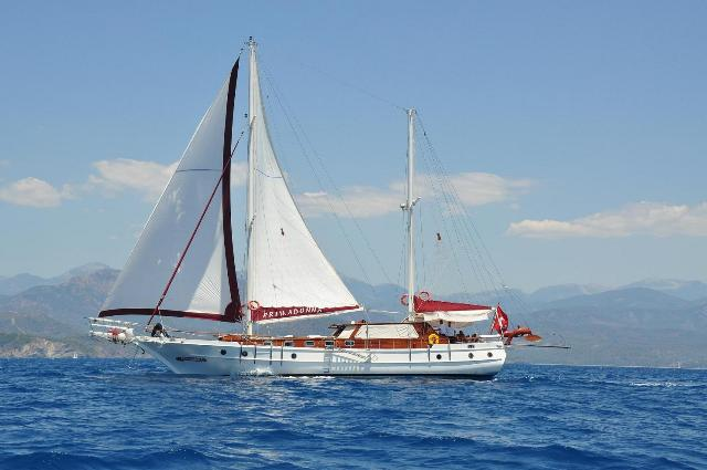 Sailing Greek Aegean